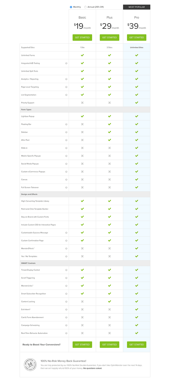 OptinMonster pricing table