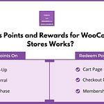 Points Rewards Woocommerce