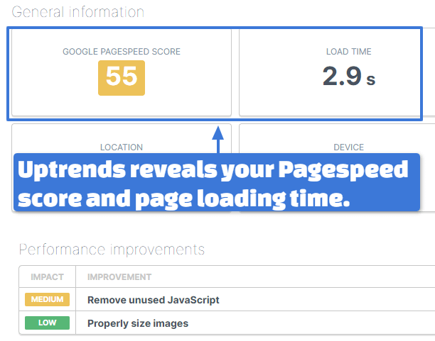 Site Performance Uptrends