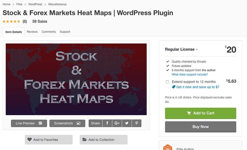 Stock Market Heat Maps